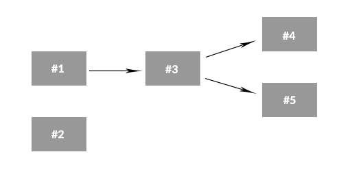 Site tree structure